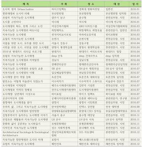 2016년 김정후 박사의 주요 한국 강연