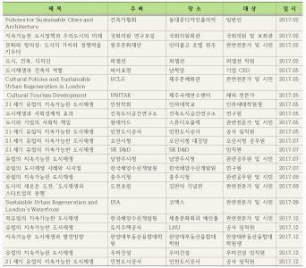 2017년 김정후 박사의 주요 한국 강연
