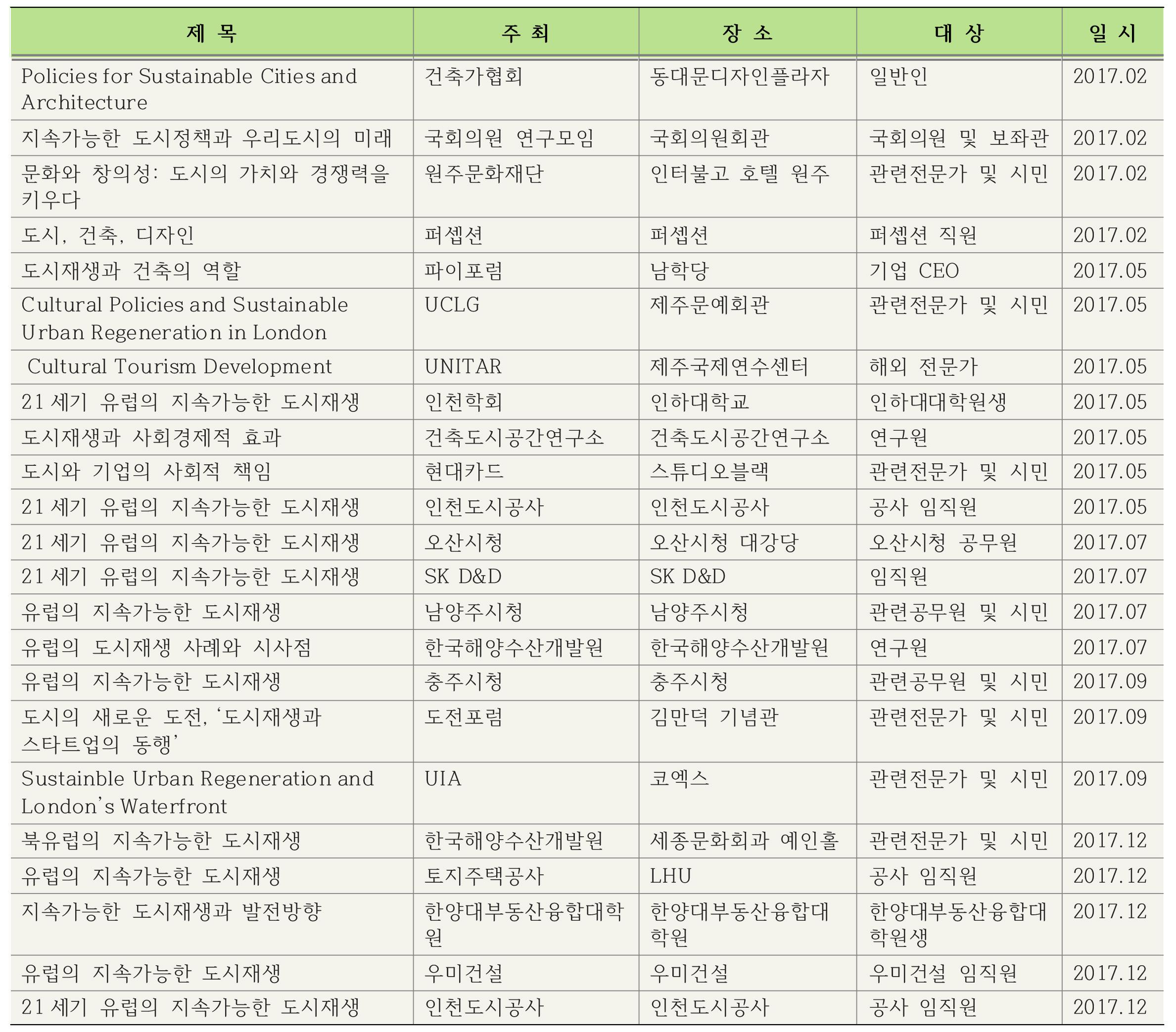 2017년 주요 강연 목록 총정리.jpg